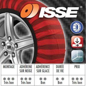 ISSE ISSEC60062 Chaînes Neige Textile